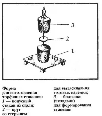 Схема устройства для изготовления торфяных горшочков