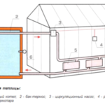 Схема отопительной системы зимнего парника
