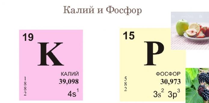 Калий и фосфор