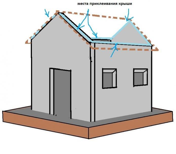 Приклеивание крыши