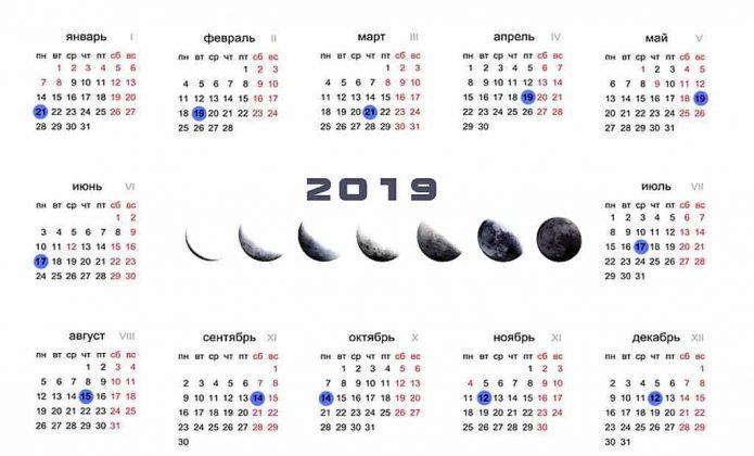 календарь полнолуний 2019