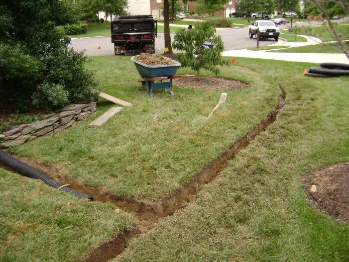 Дренажная система в саду