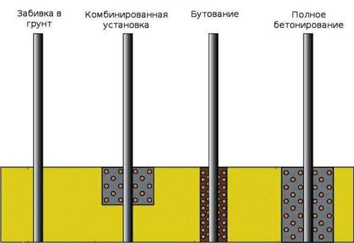 Бетонирование и другие способы укрепления столбов