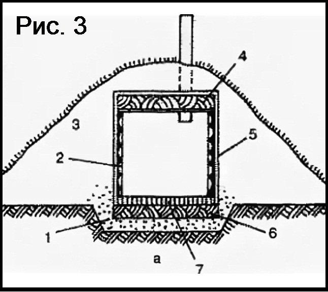 Схема наземного автономного погреба (вид сбоку)