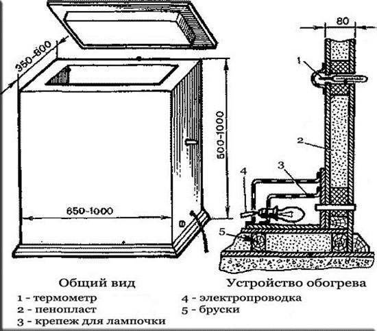 Схема мини-погреба